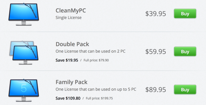 Pricing for CleanMyPC's licenses