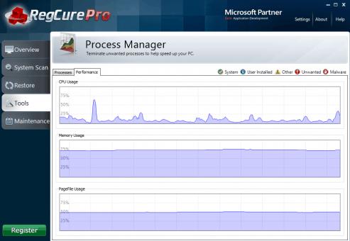 RegCure Pro Process Manager
