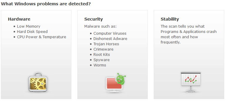 reimage malware review