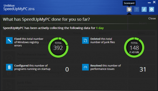 SpeedUpMyPC Scorecard