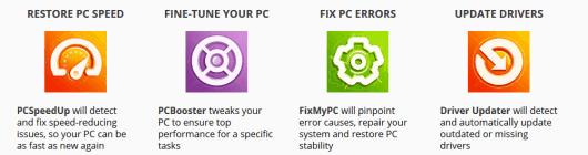 TweakBit PC Repair Features